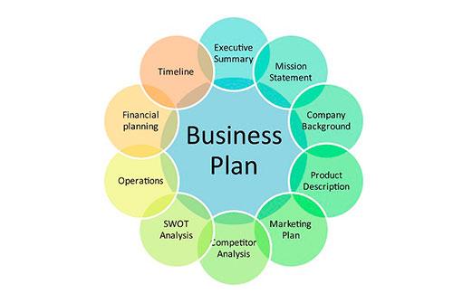 hacer-plan-de-negocios